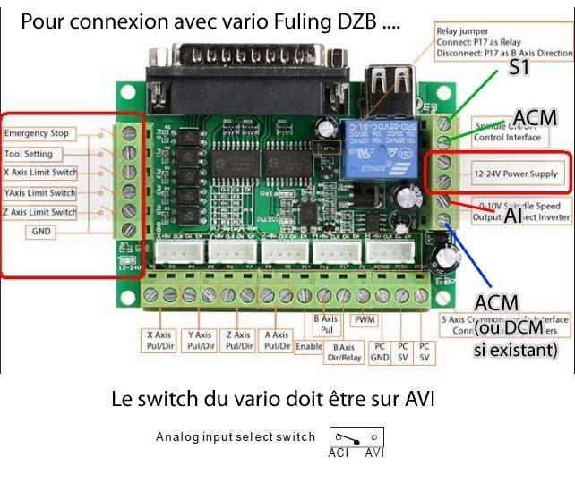 Variateur FULLING Vitesse de sortie non conforme St-v2f10