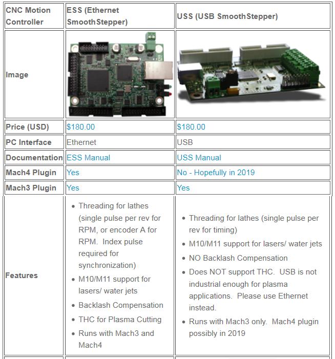 THC paramétrage Mach3 plasma Thc_es10