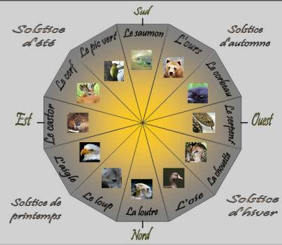 """les totems - """"l'astrologie"""" amérindienne Totems10"""