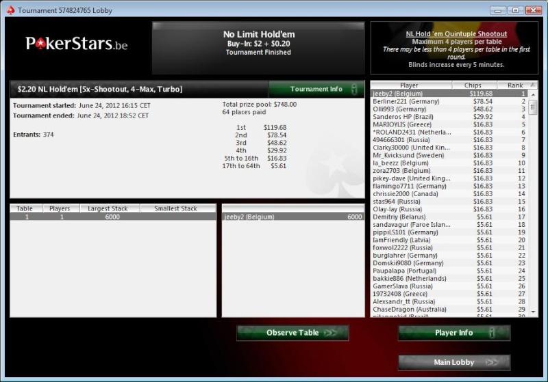 1ère win en tournoi :-) 5x_sho10