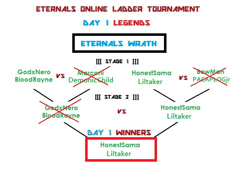 ETERNALS WRATH TOURNAMENT!!! LEGENDS VS LEGENDS ENDED Eterna15