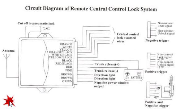 Tutorial montare modul inchidere centralizata aftermarket pe Vectra B 410