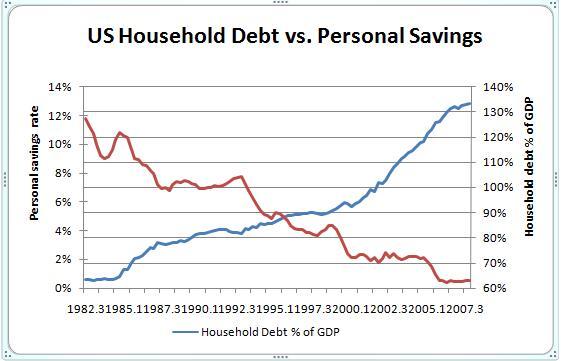 Comment le système monétaire profite aux banques Debt_s10