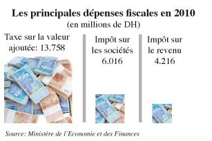 Projet de loi de Finances Tirs croisés sur le régime forfaitaire  P2_4910
