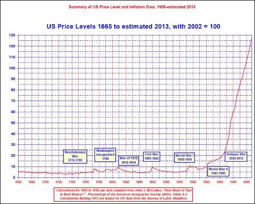 Comment le système monétaire profite aux banques Us_pri10