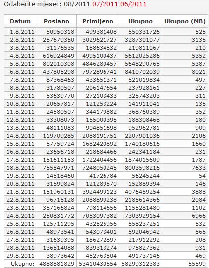 Koliko ste ovaj mjesec potrošili gigabajta? - Page 13 Untitl39