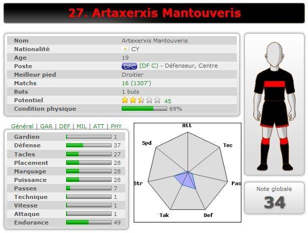 Besançon CF ~ °hVs° / Besançon Club Football Mantou10