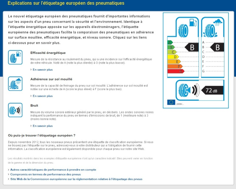 Etiquettes Pneus 2012 Etique11