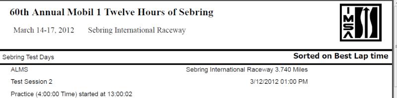 12 Heures de Sebring 610