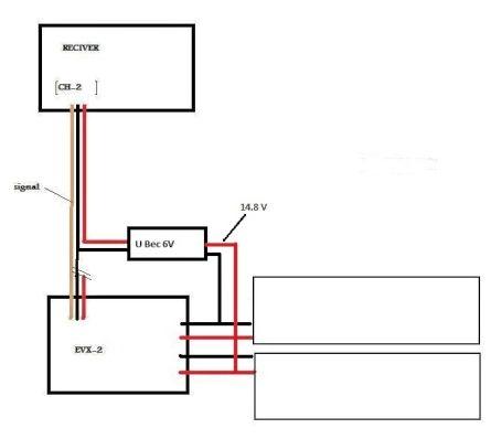 Summit: Modification de l'alimentation - Page 8 Image125