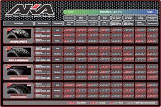 Réglages chassis pour piste TT lente avec nombreux virages - Page 8 Image433
