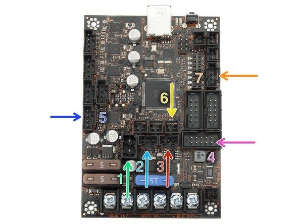 """Prusa MK3S. HELP, fil bloqué et message : """"appuyez sur le bouton pour décharger le filament"""" Branch13"""