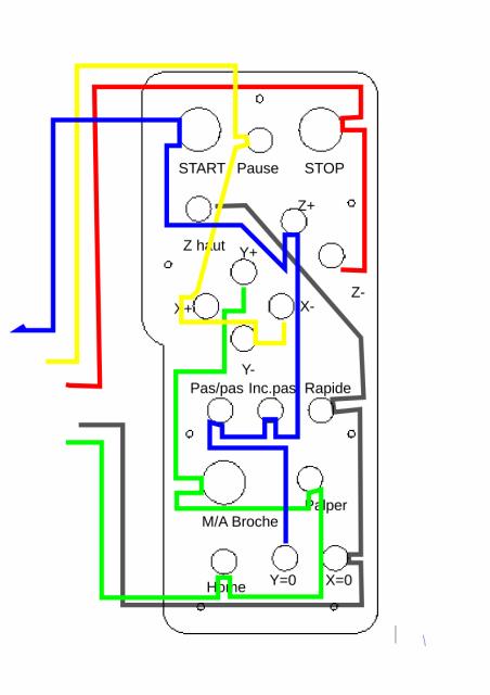 Quelle télécommande déportée pour une CNC ? - Page 2 Plaque11