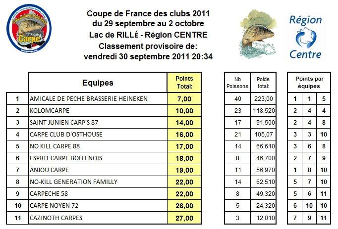 COUPE DE FRANCE DES CLUBS 31914710