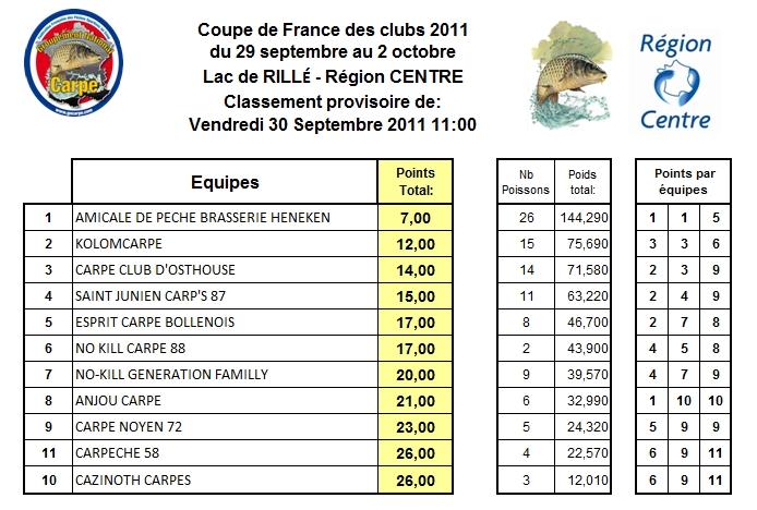 COUPE DE FRANCE DES CLUBS Equipe10