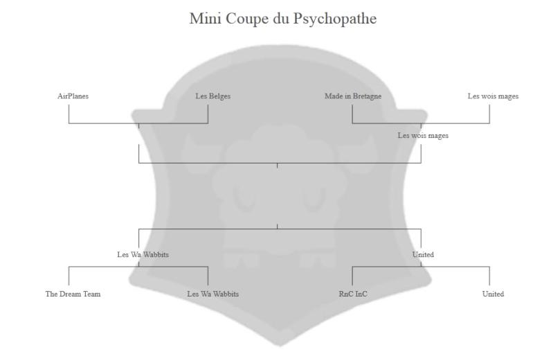 La Mini-Coupe du Psychopathe - Page 7 Arbre_11