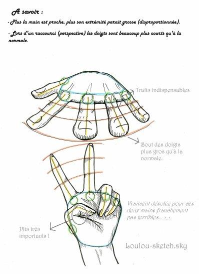 tuto mains et pieds → structure et tout. 30184811