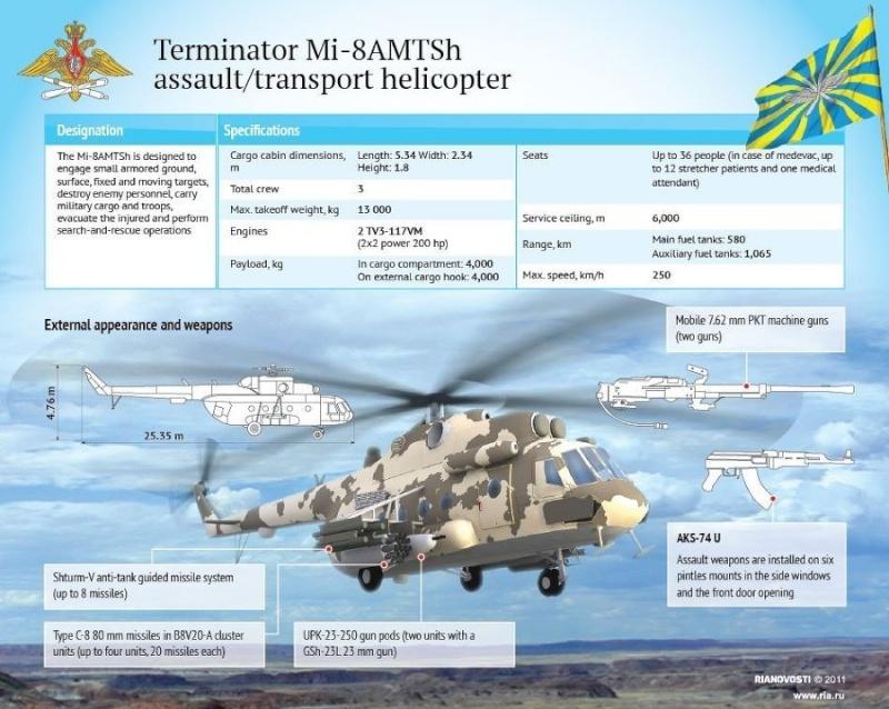 Mi-8/17, Μi-38, Mi-26: News 16571410
