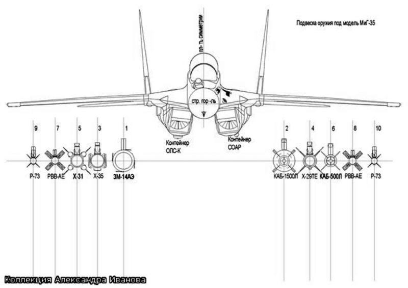 Kalibr missile system 2eg4gh10