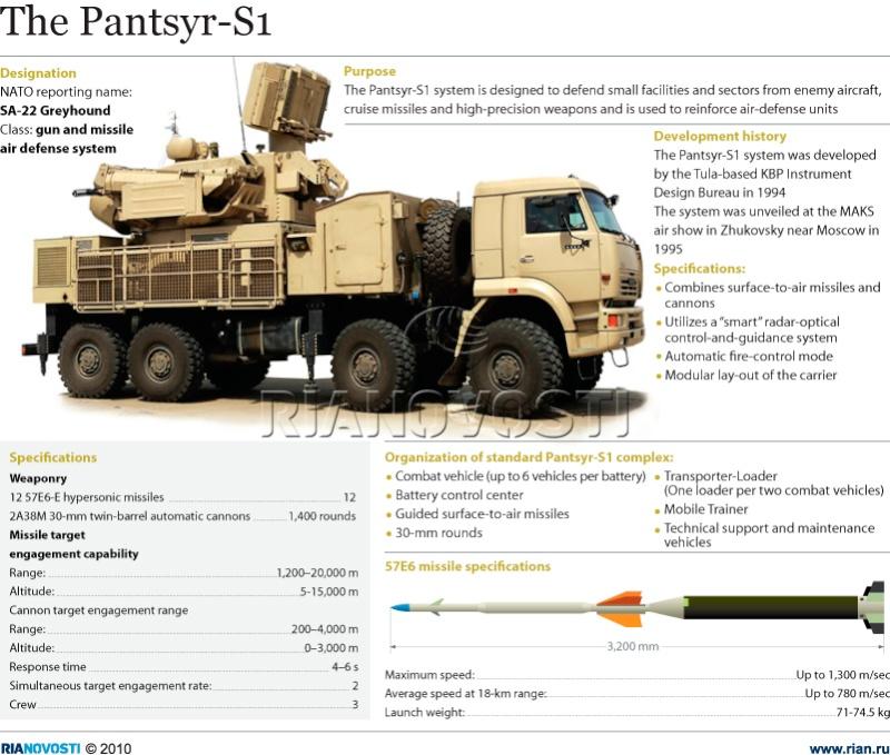 Pantsir-S1 News Thread: - Page 2 60225310