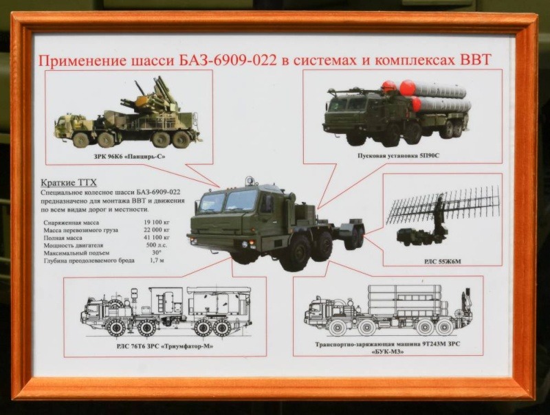 Russian Air Defence Forces General Thread: - Page 2 Img_9710