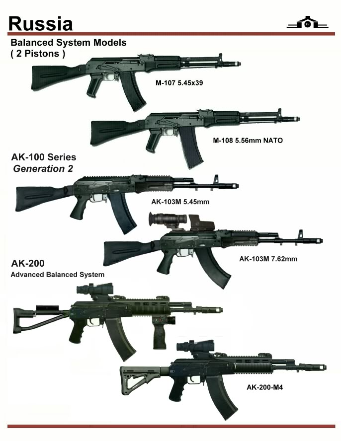AK-12 Rifle Discussion Sai-6710