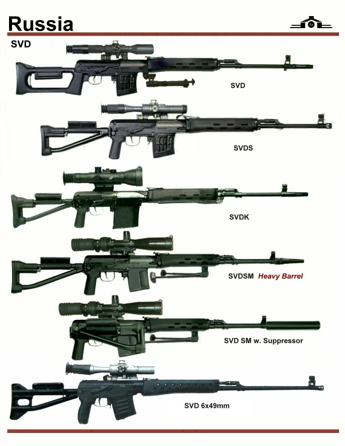Russian Sniper Rifles and Units - Page 4 Sai-6715