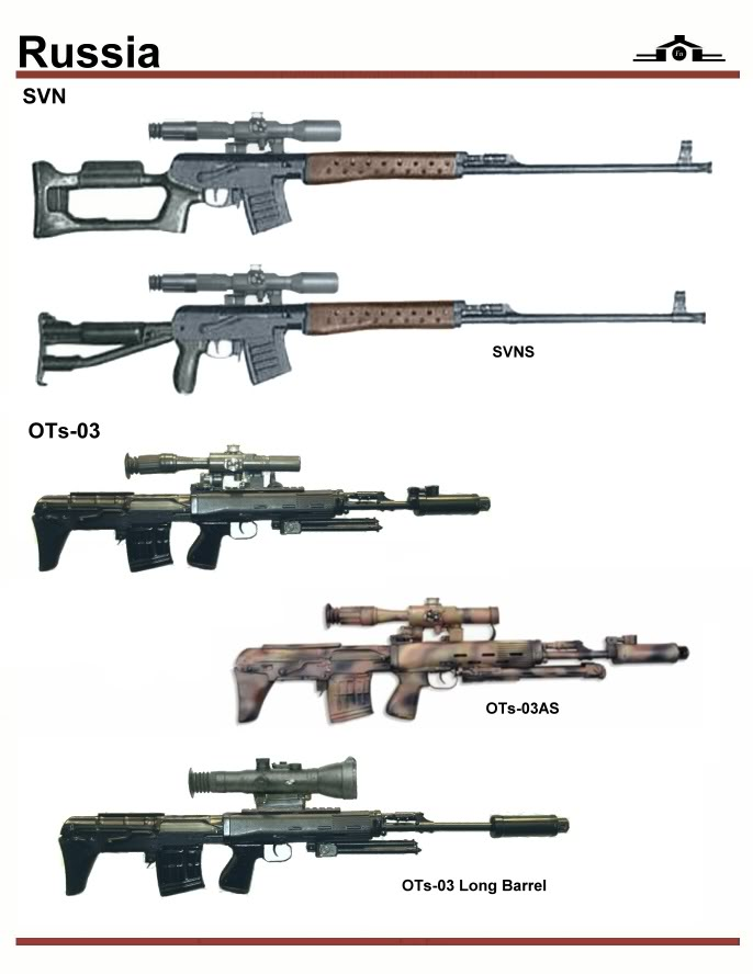 Russian Sniper Rifles and Units - Page 4 Sai-6716