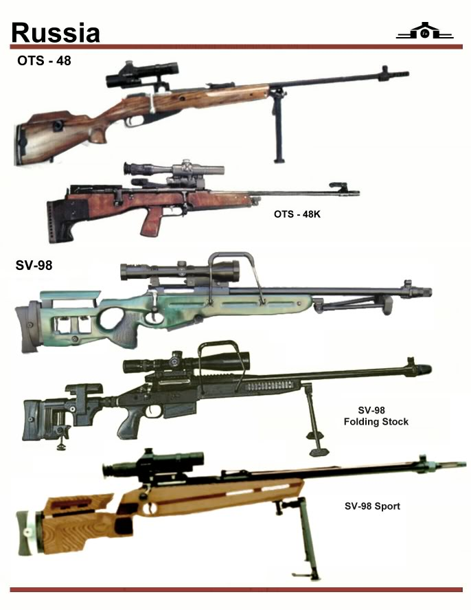 Russian Sniper Rifles and Units - Page 4 Sai-6717