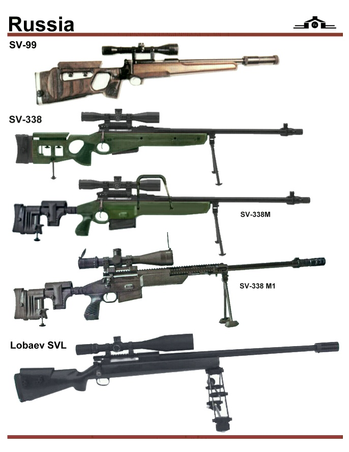 Russian Sniper Rifles and Units - Page 4 Sai-6718