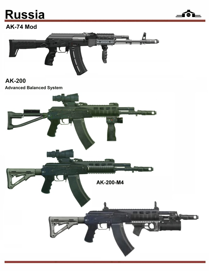 AK-12 Rifle Discussion - Page 6 Sai-6722