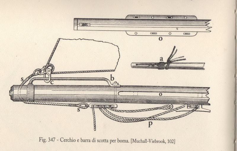 Puritan, sloop de 1885 - Page 2 Cerchi10