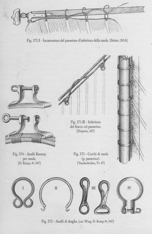 Puritan, sloop de 1885 - Page 2 Cerchi11