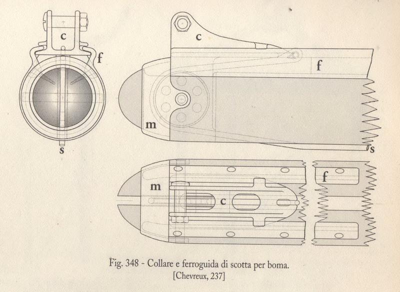 Puritan, sloop de 1885 - Page 2 Collar10