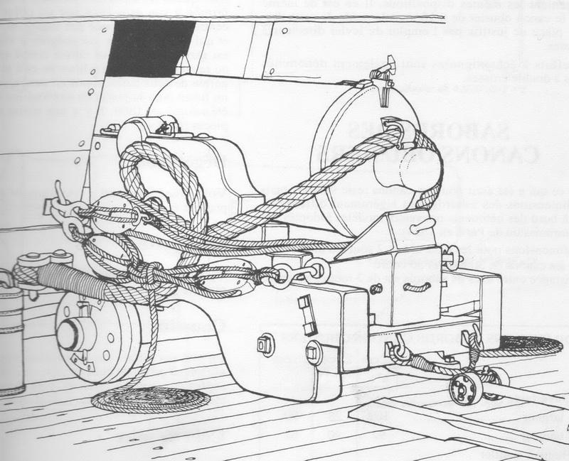 Canon-obusier à la Paixhan, modèle  1842, no 1 - Page 11 Docume10