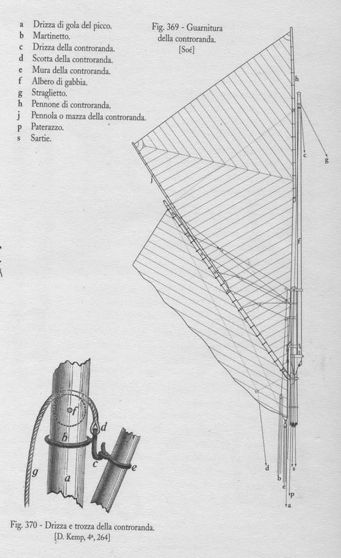Puritan, sloop de 1885 - Page 2 Drizza10