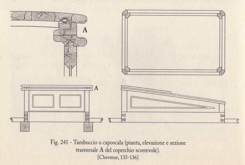 Puritan, sloop de 1885 - Page 2 Tambuc10