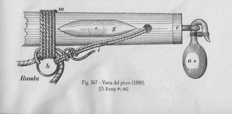 Puritan, sloop de 1885 - Page 2 Varea_10
