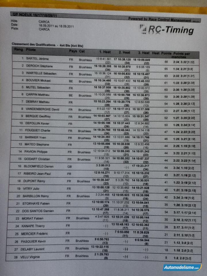 GP de NOEUX LES MINES - Davy Bales & Benoit Besson ! Brushl11