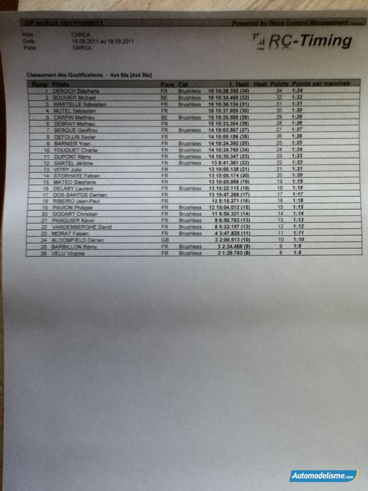 GP de NOEUX LES MINES - Davy Bales & Benoit Besson ! Img01215