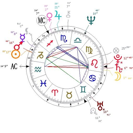 La Musique, Neptune et Jupiter David_10
