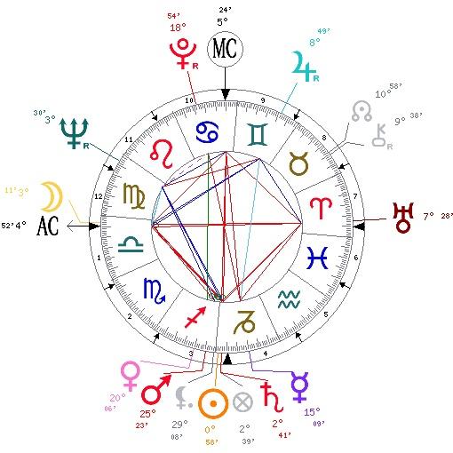 La Musique, Neptune et Jupiter - Page 2 Tn_cba10