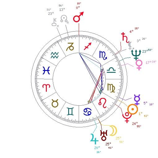 La Musique, Neptune et Jupiter - Page 2 Tn_elc10