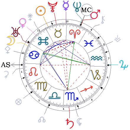 La Musique, Neptune et Jupiter - Page 3 Tn_es10