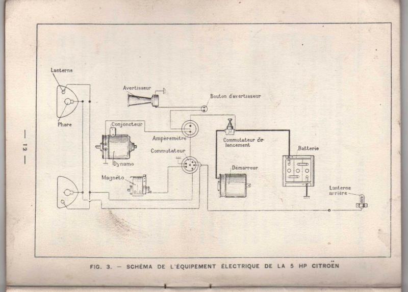 Cherche explications sur le shéma électrique d'une C2 cabriolet 1923 Elec0011
