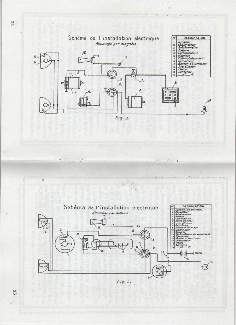 Cherche explications sur le shéma électrique d'une C2 cabriolet 1923 Elec0012