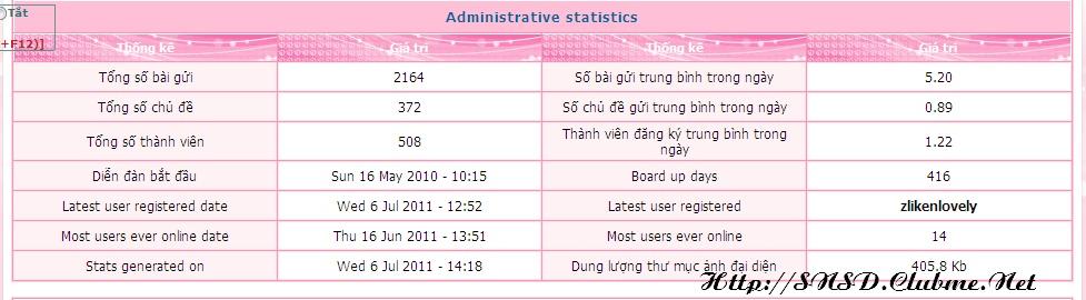 Thống kê SNSD FC từ khi bắt đầu hoạt động!(16/5/2010->5/7/2011) Huy2_b10