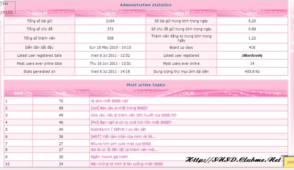 Thống kê SNSD FC từ khi bắt đầu hoạt động!(16/5/2010->5/7/2011) Huyr_b11