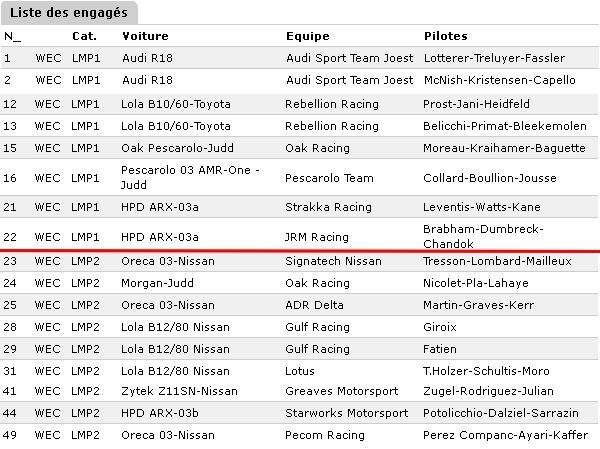 Challenge FIA WEC 2012 Auto-Passions  - Page 2 217