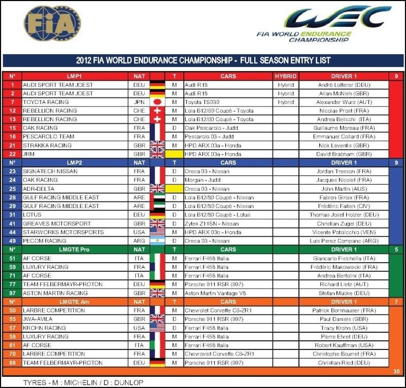 Challenge FIA WEC 2012 Auto-Passions  Engaga10